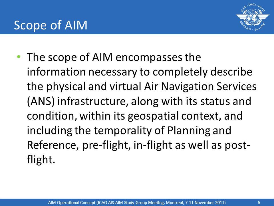 Scope of AIM