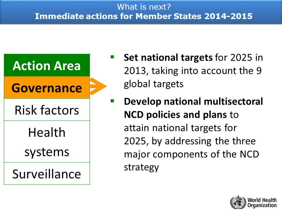 Immediate actions for Member States 2014-2015
