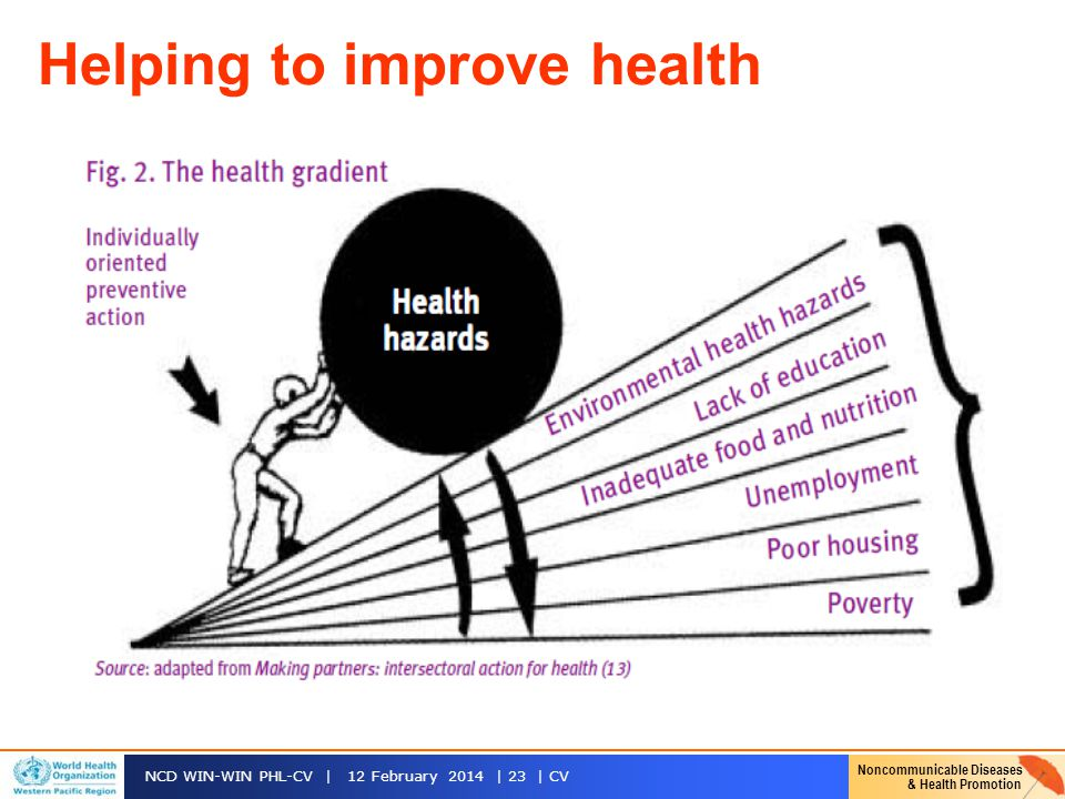 Helping to improve health