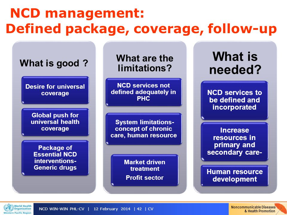 NCD management: Defined package, coverage, follow-up