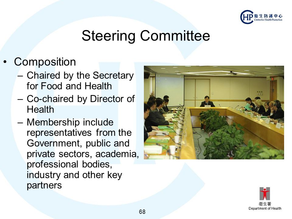 Steering Committee Composition