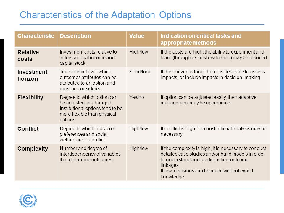 Characteristics of the Adaptation Options