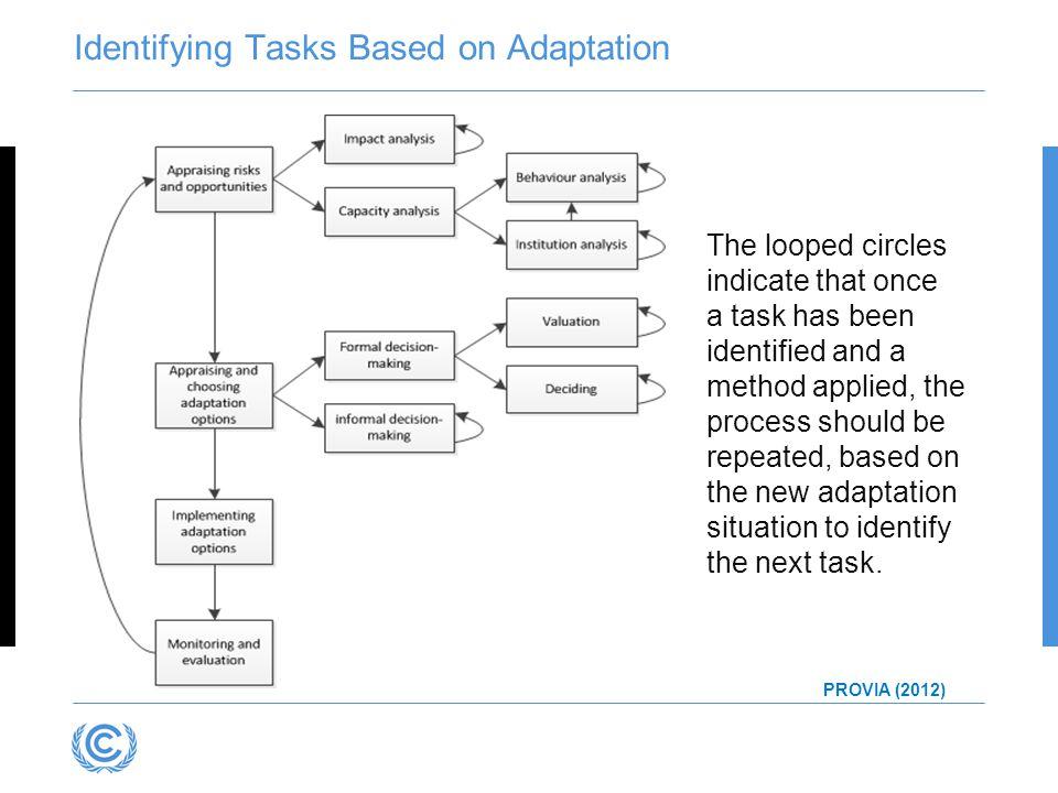 Identifying Tasks Based on Adaptation