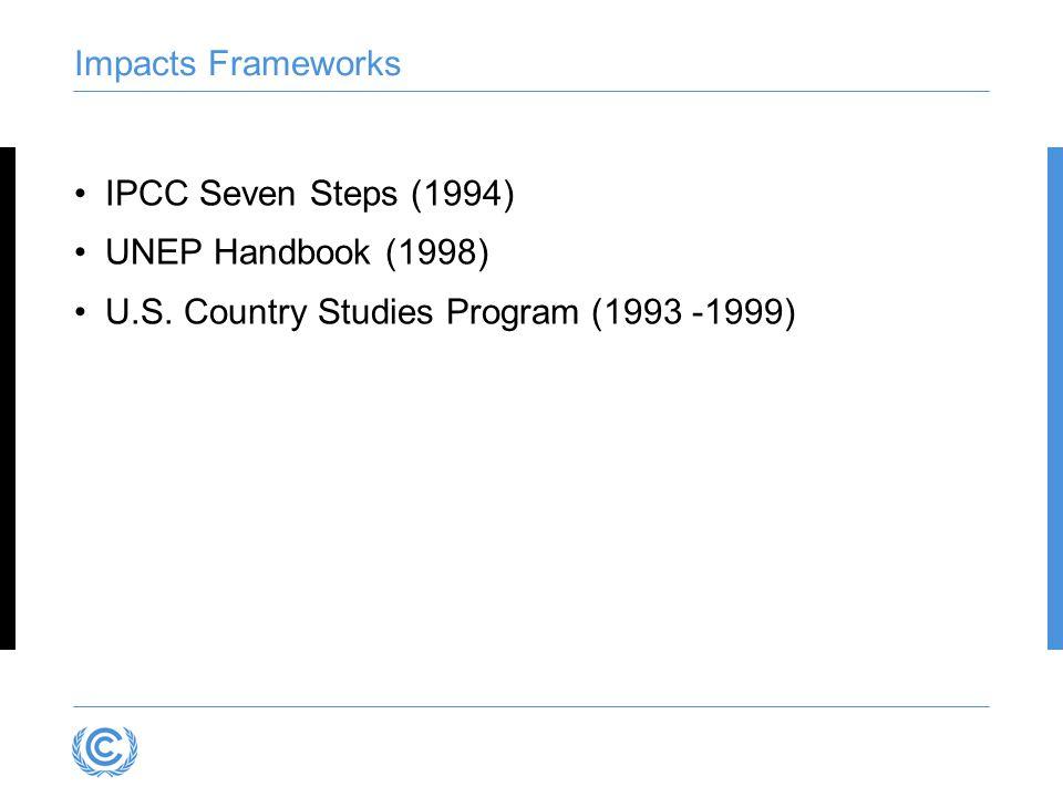 U.S. Country Studies Program (1993 -1999)