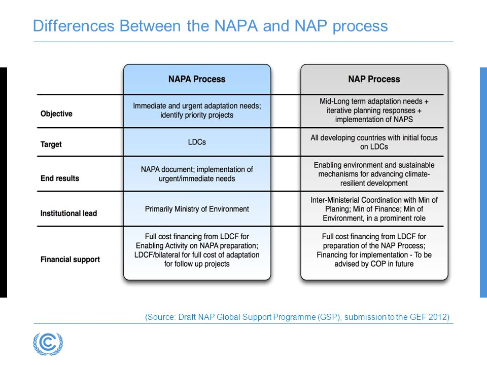 Differences Between the NAPA and NAP process