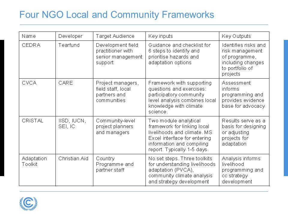 Four NGO Local and Community Frameworks