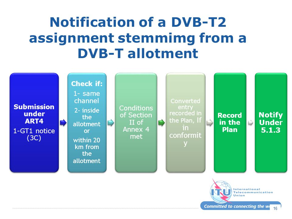 Notification of a DVB-T2 assignment stemmimg from a DVB-T allotment