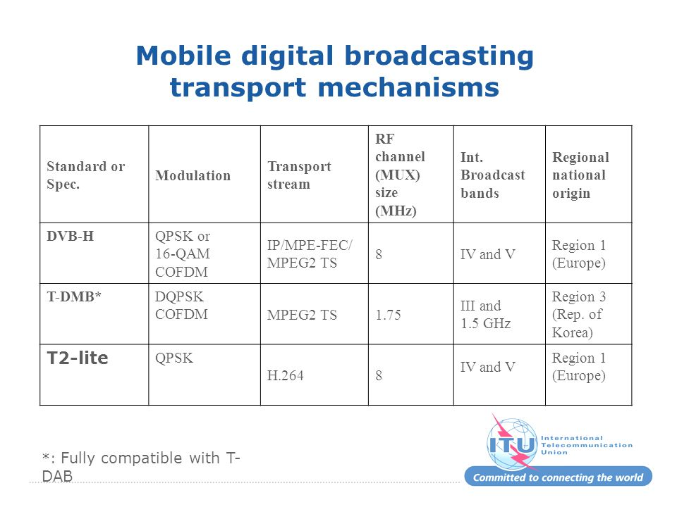 Mobile digital broadcasting transport mechanisms