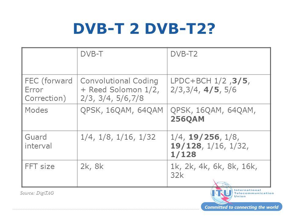 DVB-T 2 DVB-T2 DVB-T DVB-T2 FEC (forward Error Correction)