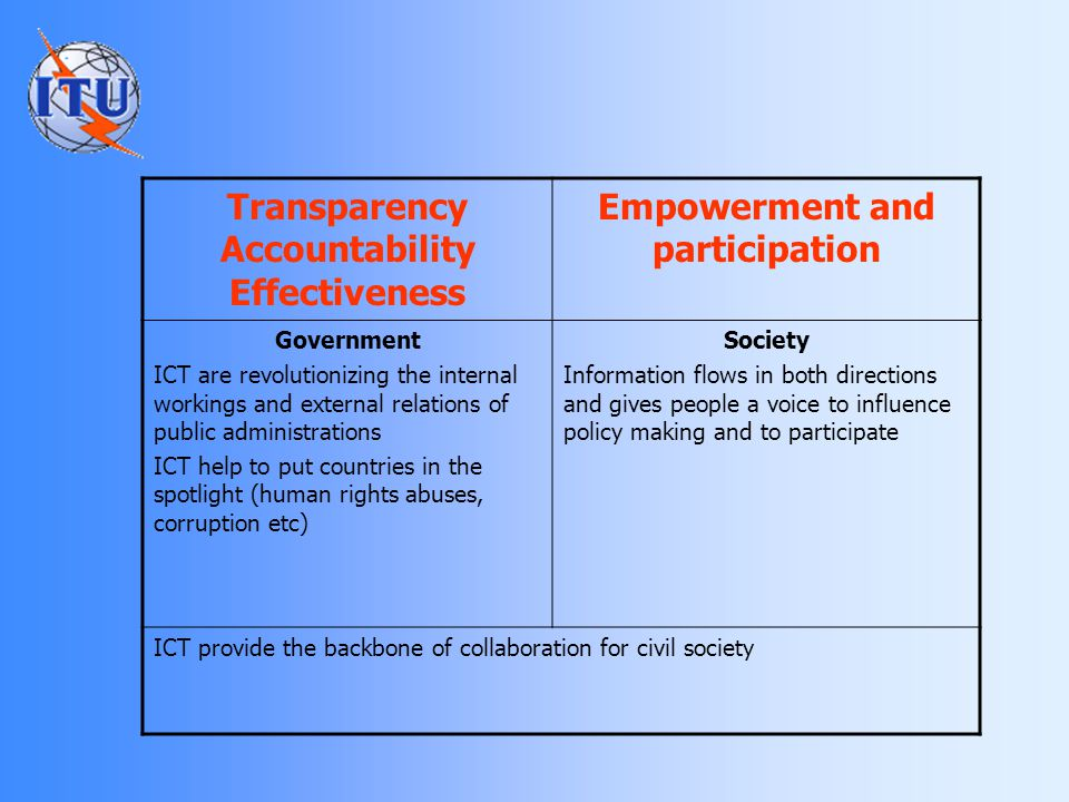 Transparency Accountability Effectiveness