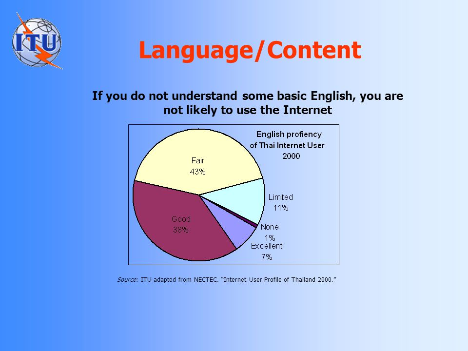 Language/Content If you do not understand some basic English, you are not likely to use the Internet.