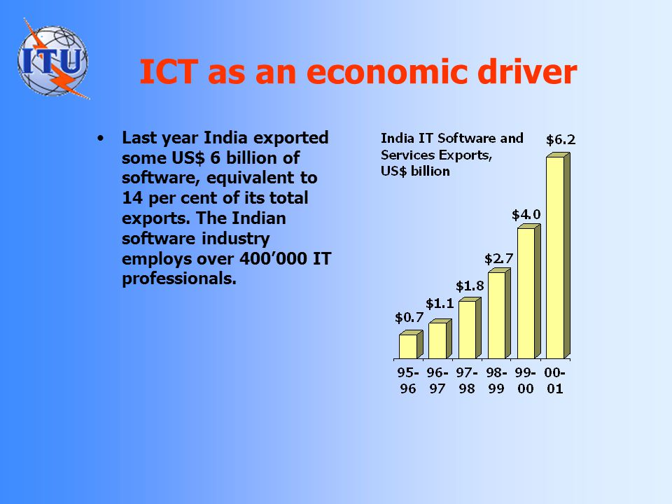 ICT as an economic driver