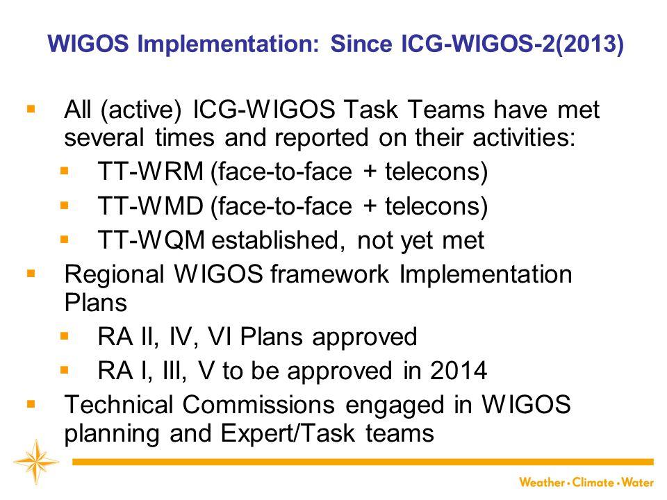 WIGOS Implementation: Since ICG-WIGOS-2(2013)