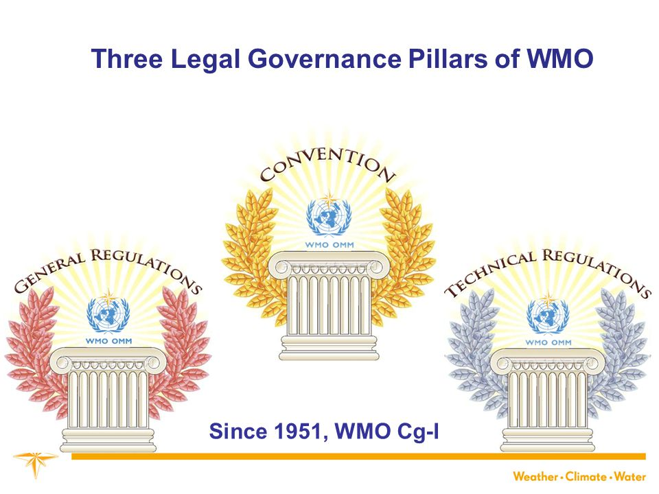 Three Legal Governance Pillars of WMO