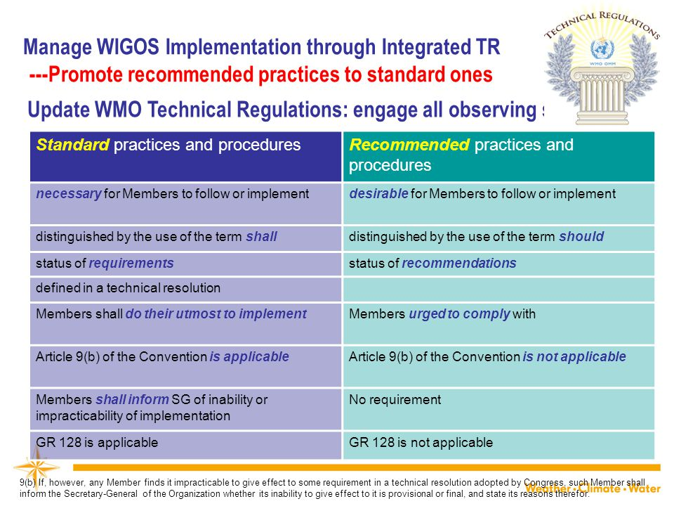 Manage WIGOS Implementation through Integrated TR