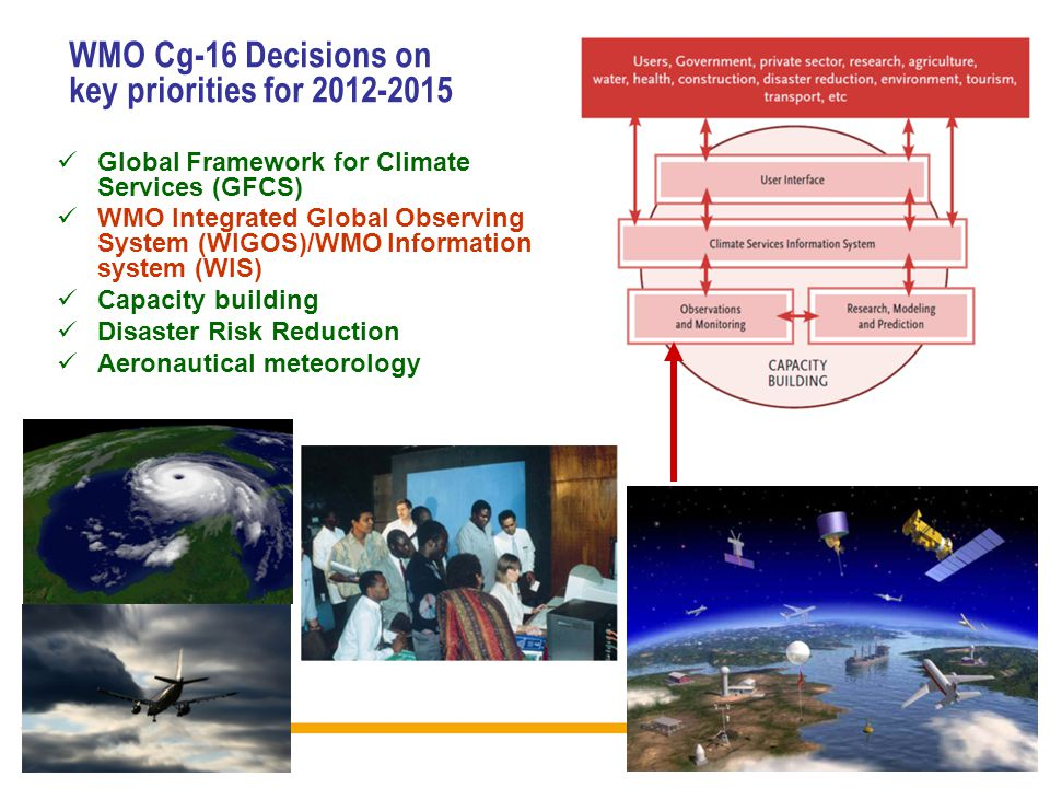 WMO Cg-16 Decisions on key priorities for