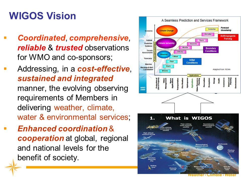 WIGOS Vision Global Regional National