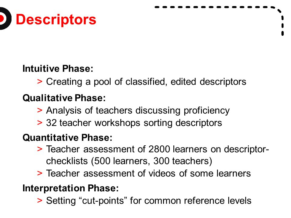 Descriptors Intuitive Phase: