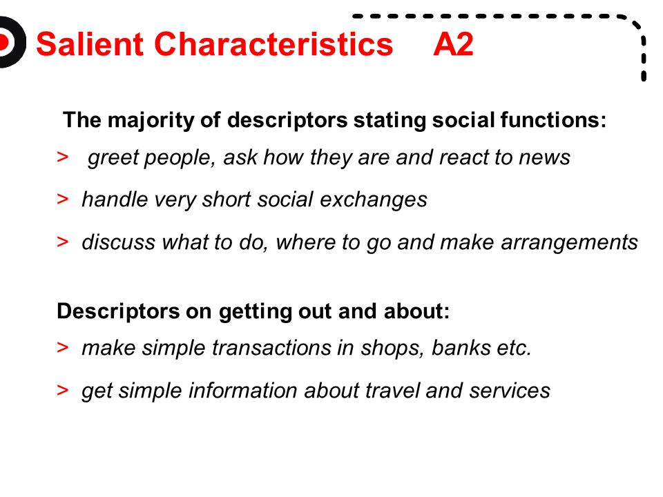 Salient Characteristics A2