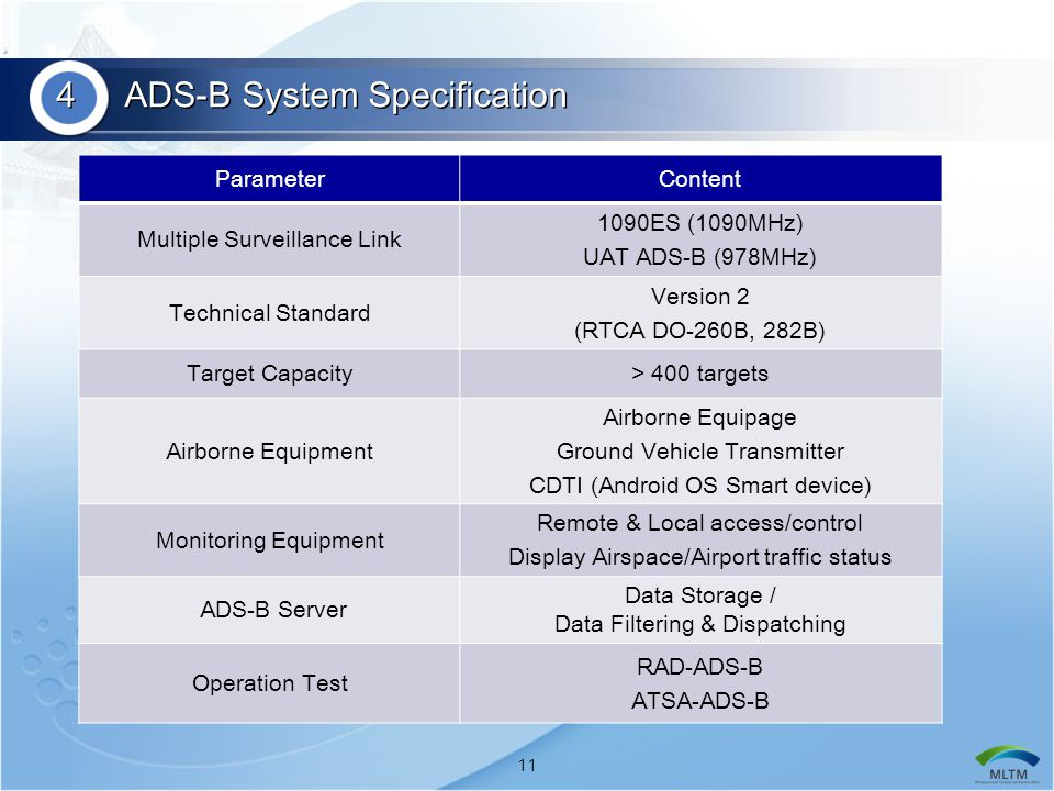 4 ADS-B System Specification