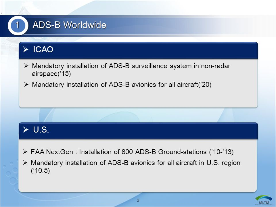 1 ADS-B Worldwide ICAO U.S.