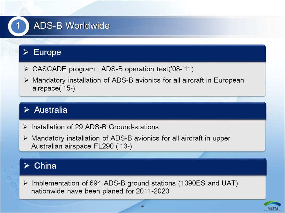 1 ADS-B Worldwide Europe Australia China