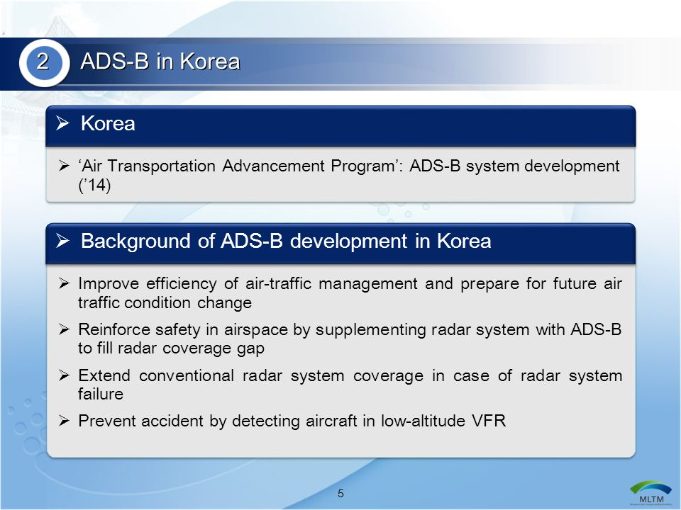 2 ADS-B in Korea Korea Background of ADS-B development in Korea