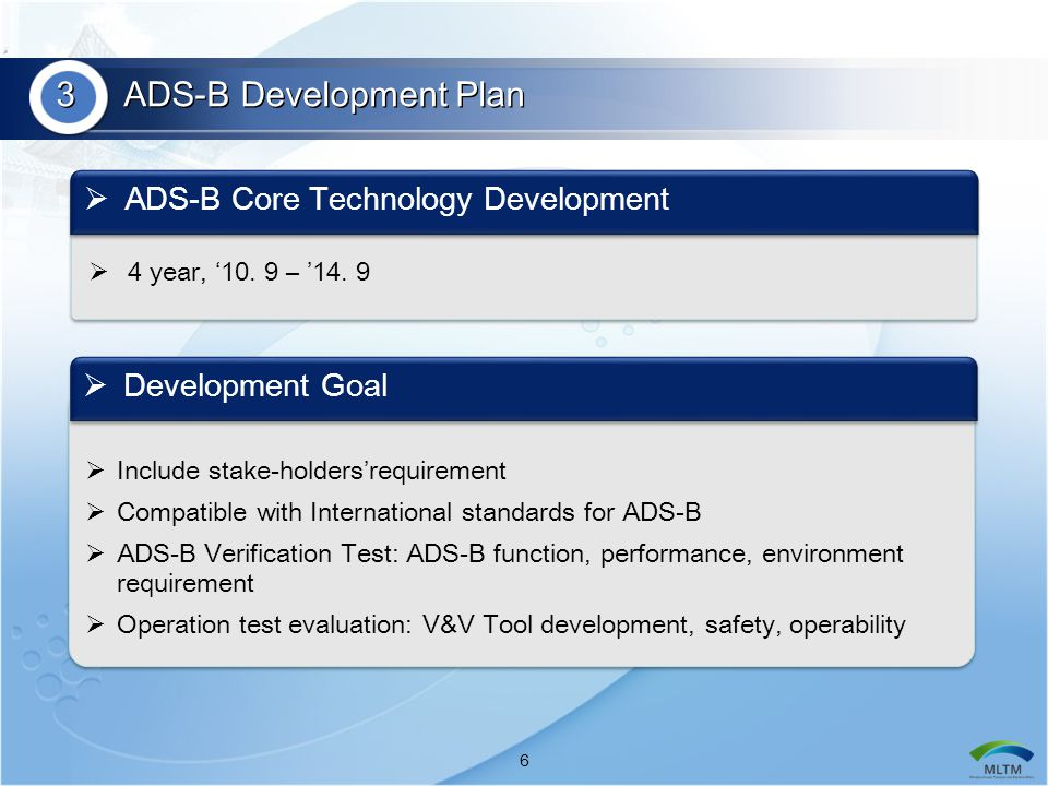 3 ADS-B Development Plan