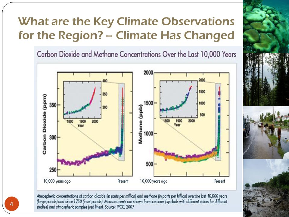 What are the Key Climate Observations for the Region