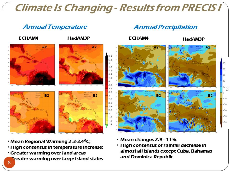 Climate Is Changing - Results from PRECIS I