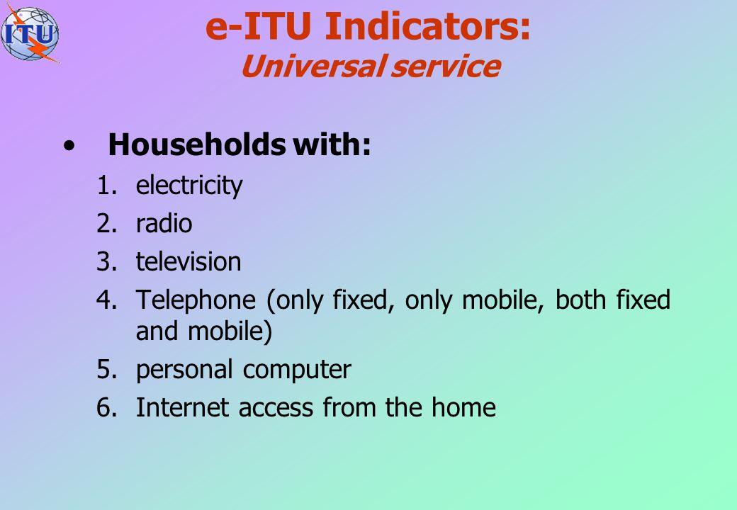 e-ITU Indicators: Universal service