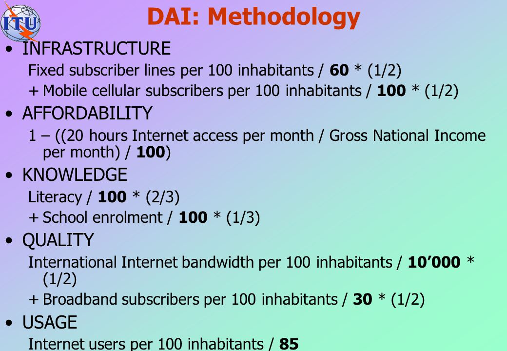 DAI: Methodology INFRASTRUCTURE AFFORDABILITY KNOWLEDGE QUALITY USAGE