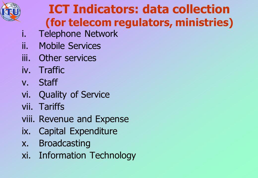 ICT Indicators: data collection (for telecom regulators, ministries)