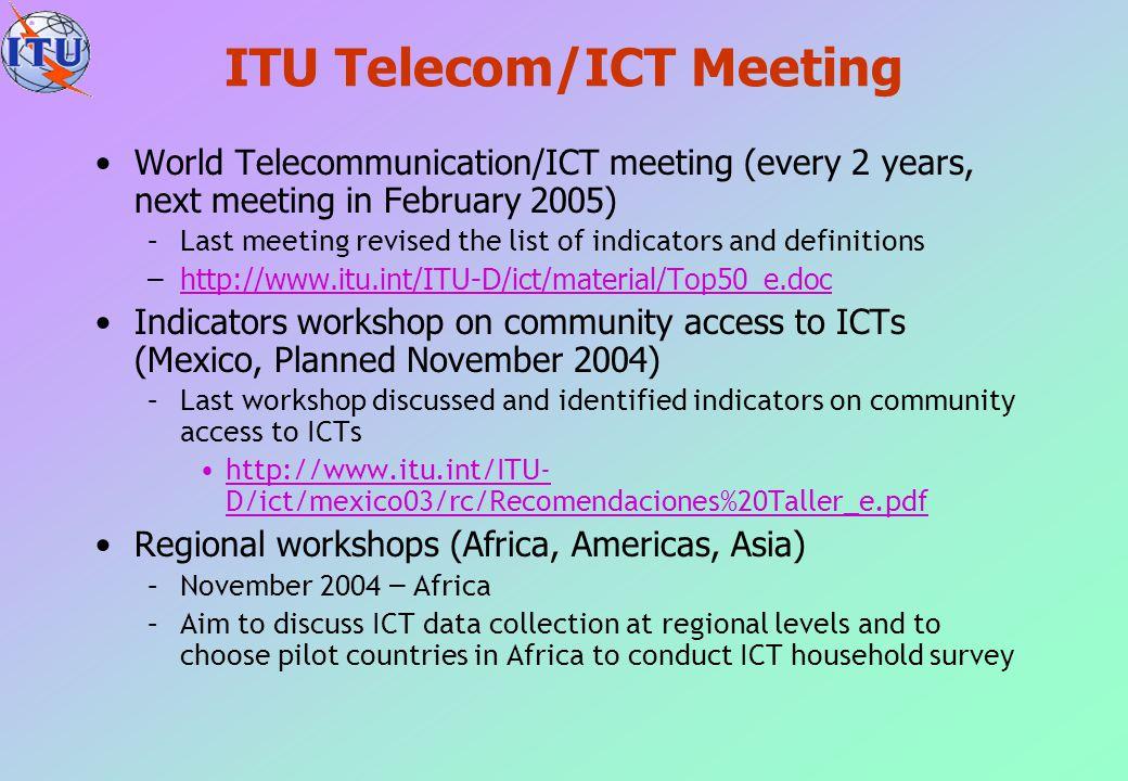 ITU Telecom/ICT Meeting