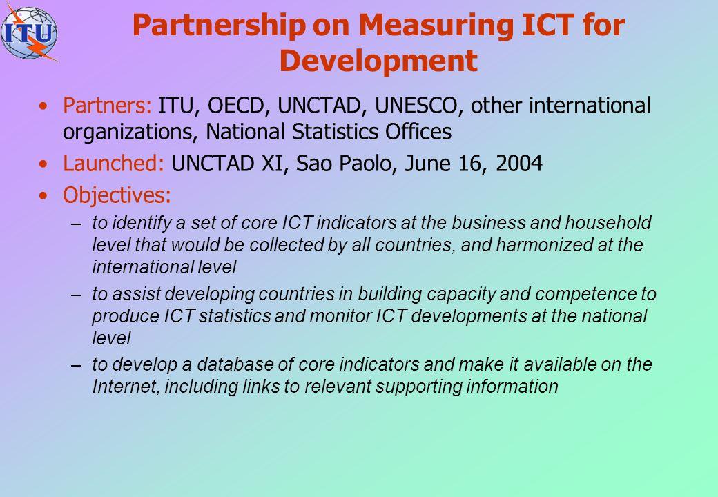 Partnership on Measuring ICT for Development