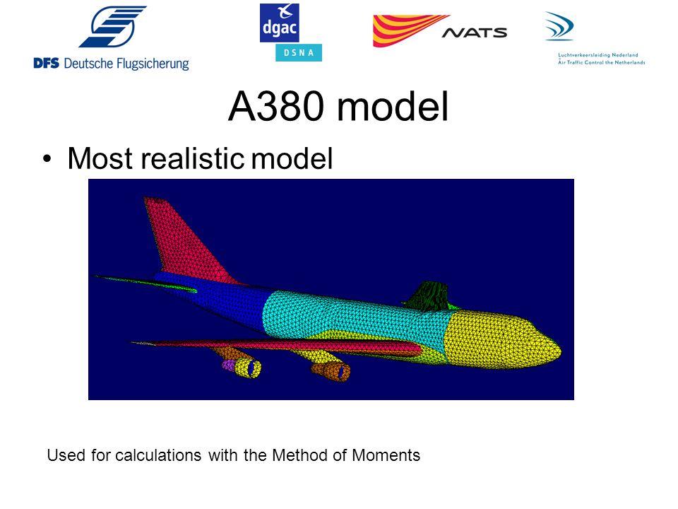 A380 model Most realistic model