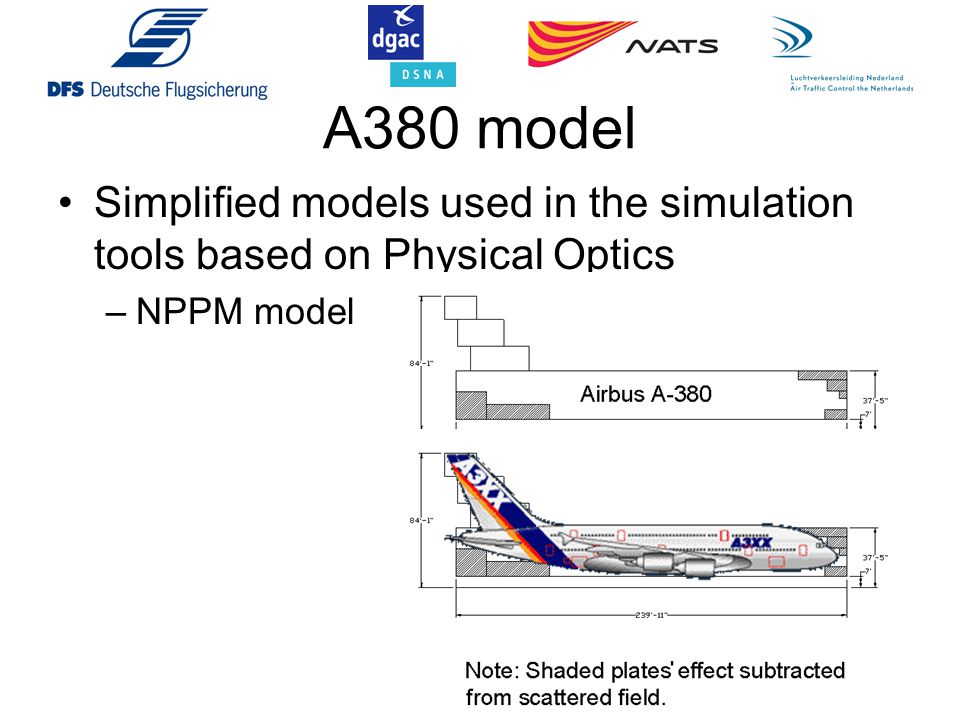 A380 model Simplified models used in the simulation tools based on Physical Optics. NPPM model.