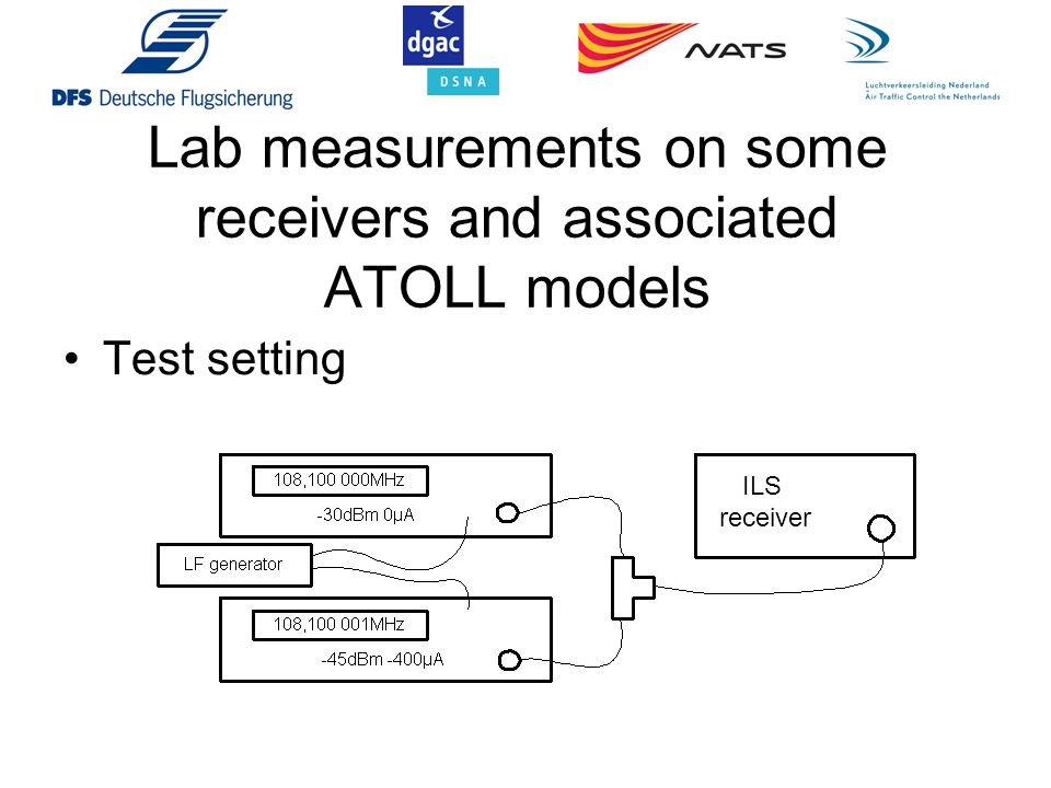 Lab measurements on some receivers and associated ATOLL models