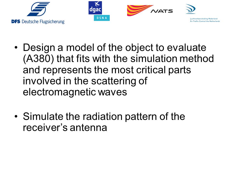 Simulate the radiation pattern of the receiver's antenna