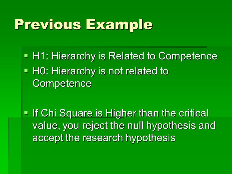 Previous Example H1: Hierarchy is Related to Competence