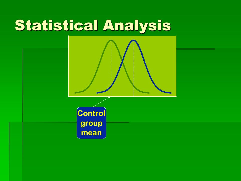 Statistical Analysis Control group mean