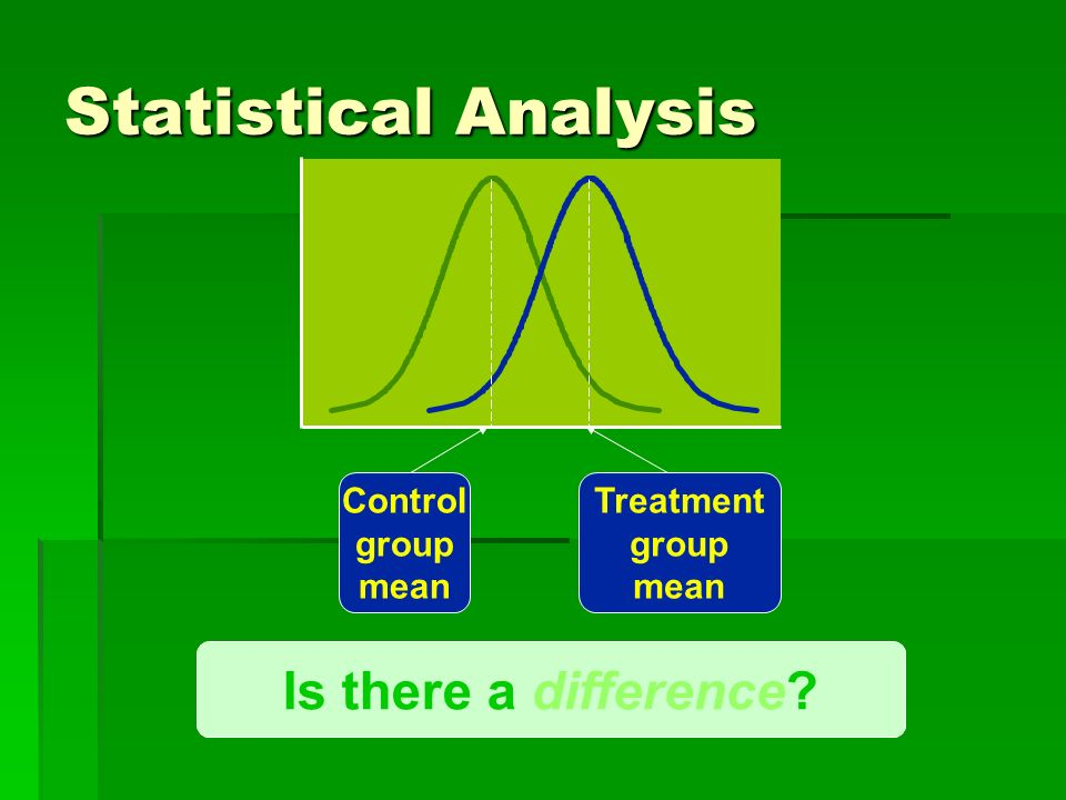 Statistical Analysis Is there a difference Control group mean