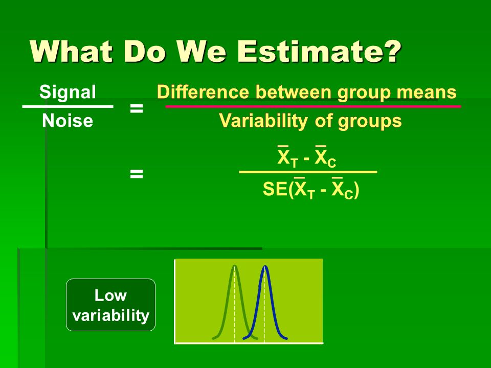 What Do We Estimate = = Signal Difference between group means