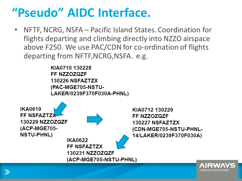 Pseudo AIDC Interface.