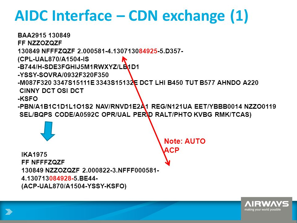 AIDC Interface – CDN exchange (1)