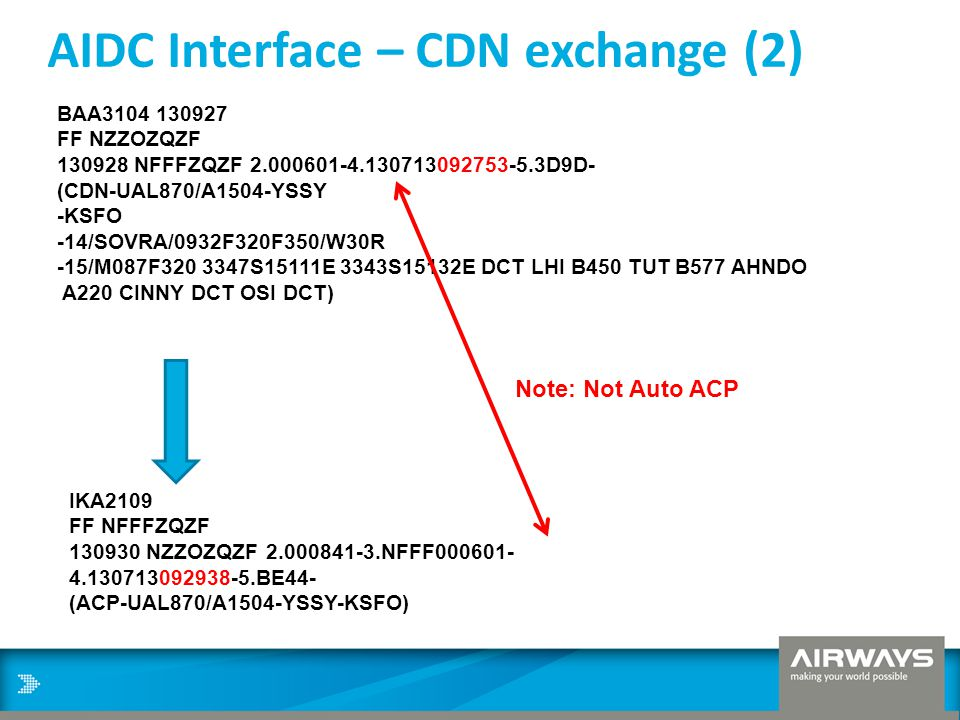 AIDC Interface – CDN exchange (2)