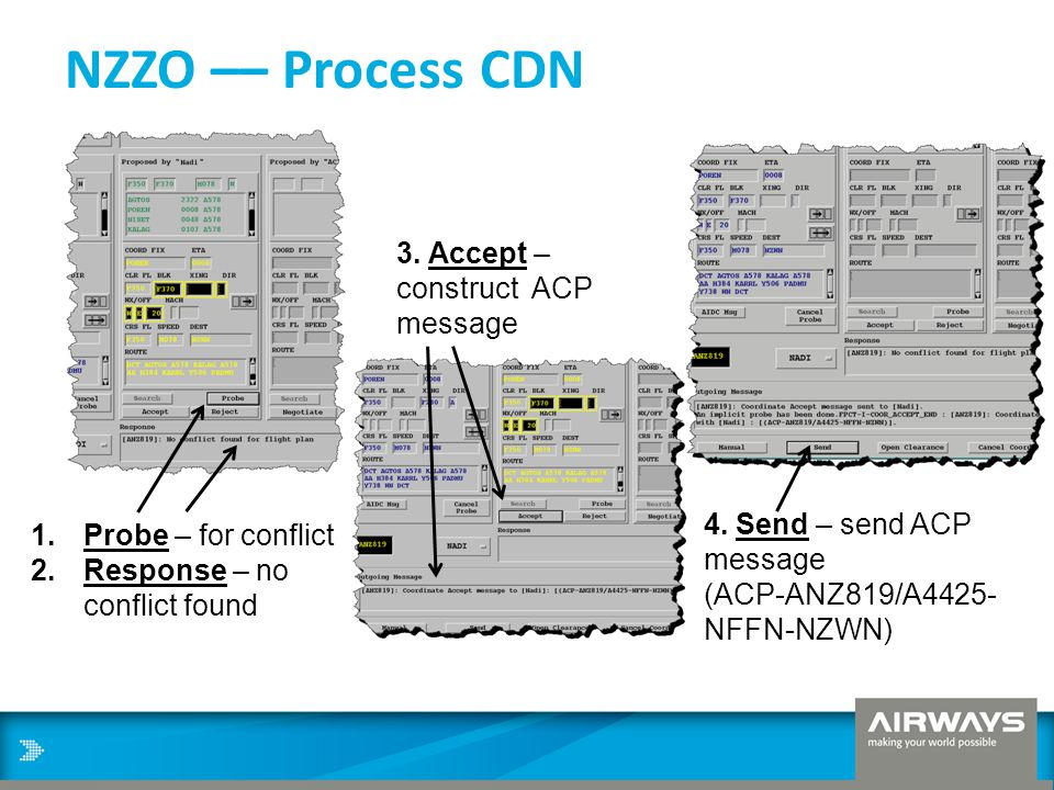 NZZO –– Process CDN 3. Accept – construct ACP message