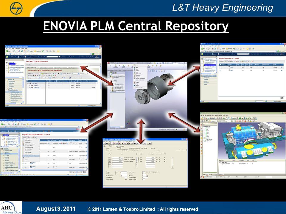 ENOVIA PLM Central Repository
