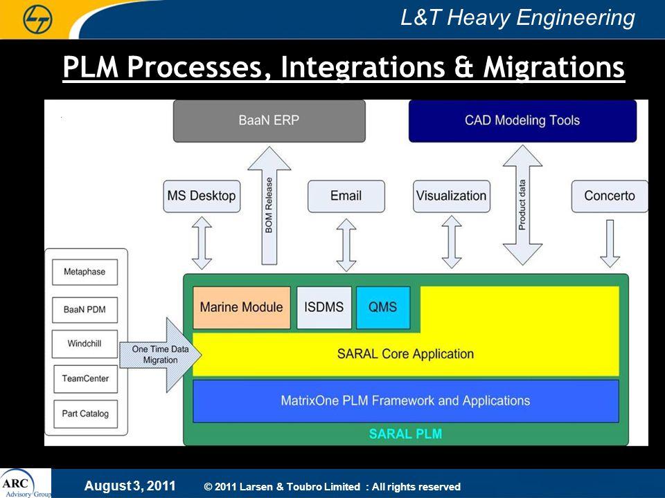 PLM Processes, Integrations & Migrations