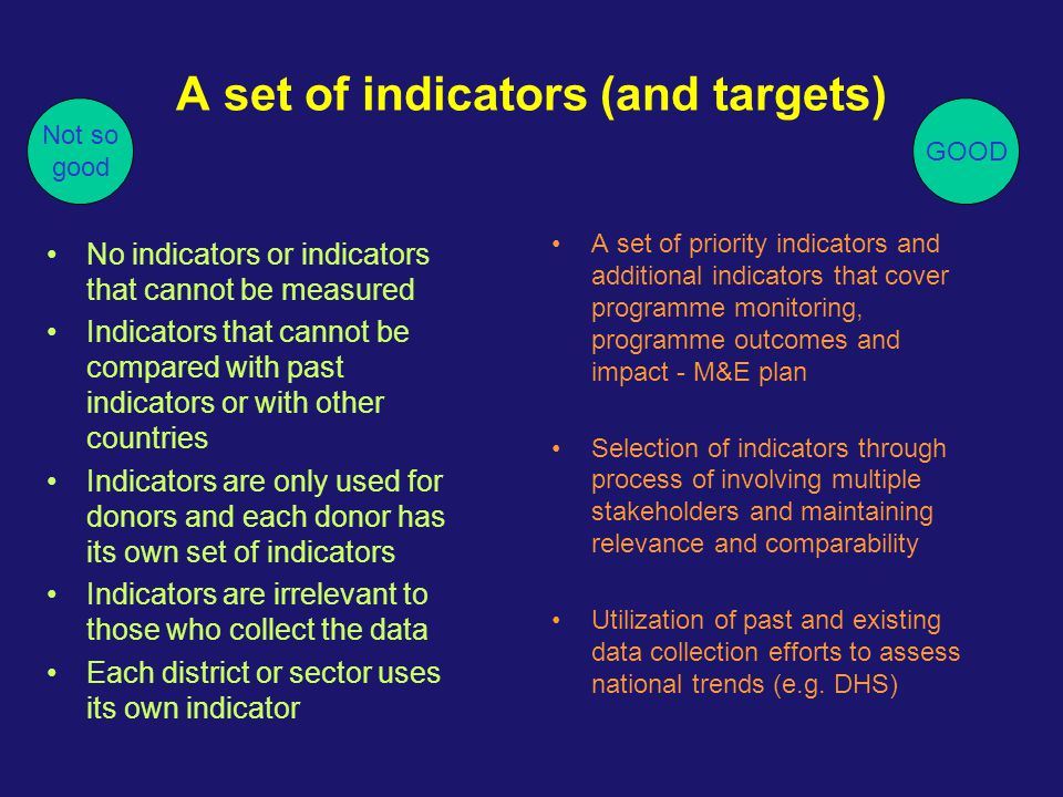 A set of indicators (and targets)